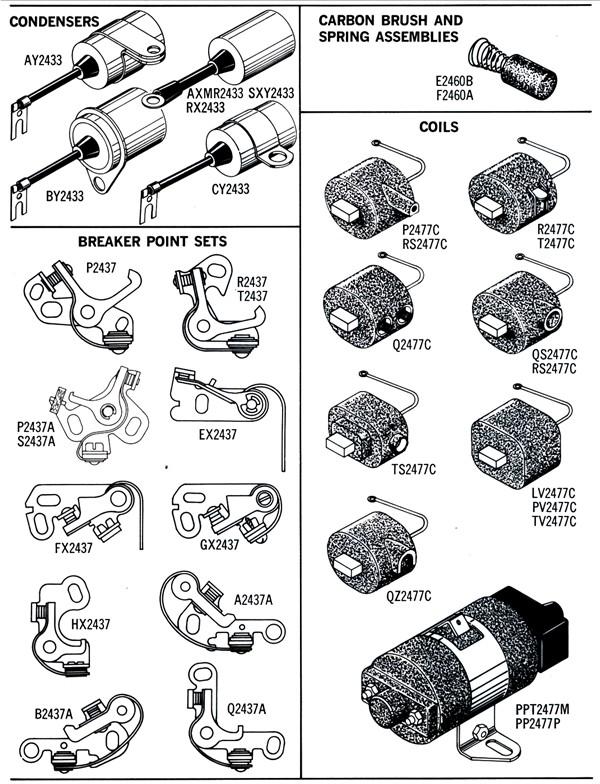 Wisconsin motors canada fairbanks morse parts identification