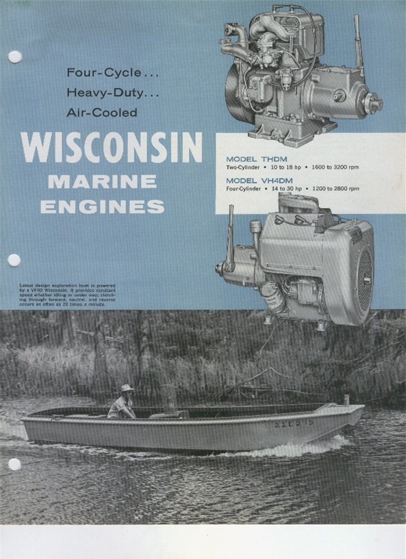 Wisconsin Motors Canada - Index Section Six